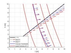 Applied Optimization with MATLAB - www theenglanduniversity com